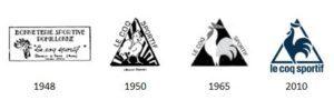 Evolution logos Le Coq Sportif