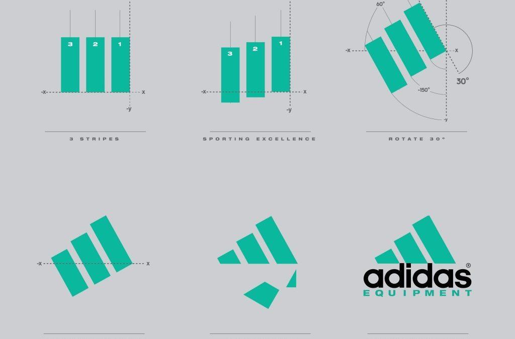 adidas Equipment – eine kurze Historie in Bildern